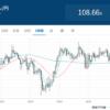 +8万円 2019年10月21~25日の週間損益。来週のFOMCと日銀で流れは変わるのか?