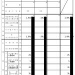 FX・CFDの確定申告に係る必要経費(2015年分)