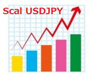 Scal_USDJPY | fx-on.com