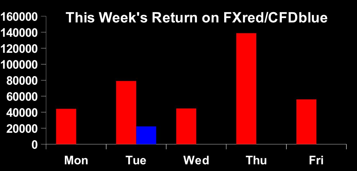 0409week.jpg