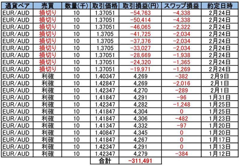 170224 yakujohistory
